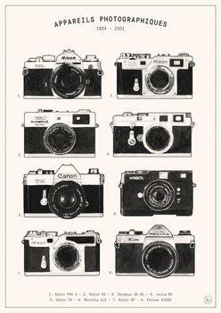 Ταπετσαρία τοιχογραφία Cameras