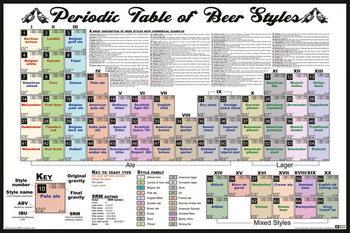Periodic Table - Of Beer Styles Плакат