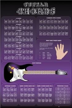 Guitar Chords II - плакат