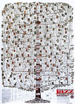 Highlights of the Jazz Story in USA - Jazz-Family-Tree плакат