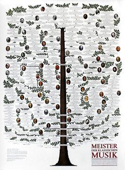 The Masters of Classic Music - плакат