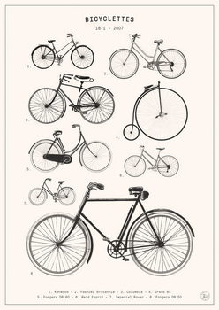 Bicyclettes Reproduction de Tableau