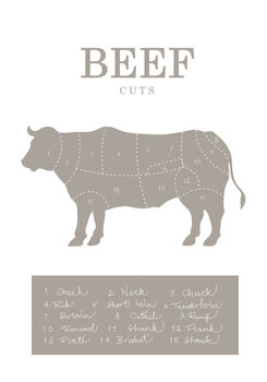 iIlustratie Beef Cuts