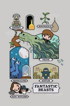 Plakát Fantastická zvířata: Grindelwaldovy zločiny - Chibi