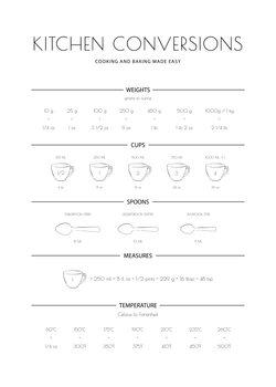 Illustrazione Kitchen Conversions