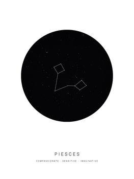 Ilustracija horoscopepiesces