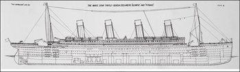 Reproducción de arte Titanic - Plans B
