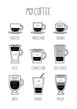 Leinwand Poster My coffee