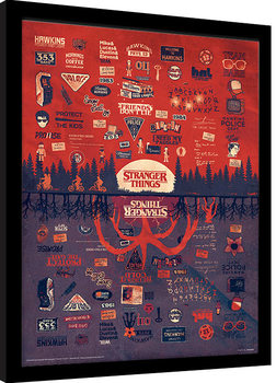 Stranger Things - The Upside Down Poster enmarcado