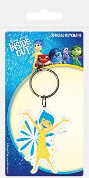 Insidan ut - Joy Nyckelringar