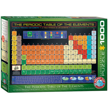 Puzzle Periodic Table of the Elements