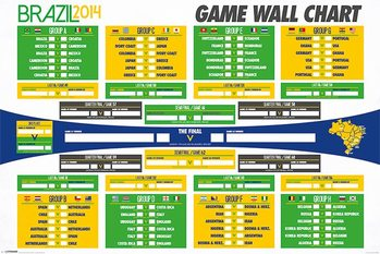 Plagát  Brazil 2014 World Cup - Wall Chart