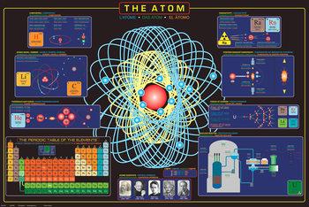 Plagát The atom