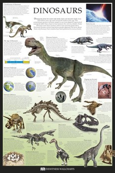 Dinosaurs Plakat