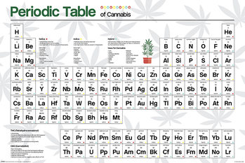 Periodic Table - Cannabis Plakat