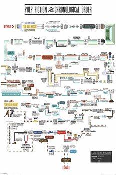 PULP FICTION - chronological order Plakat