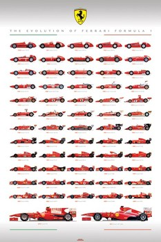 Ferrari - evolution Plakat