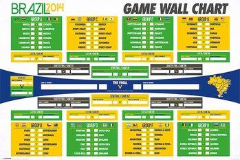 Brazil 2014 World Cup - Wall Chart Plakát