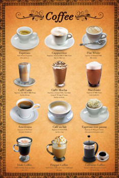 Coffee variations Plakát