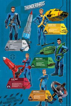 Thunderbirds - Are Go - Profiles Plakát