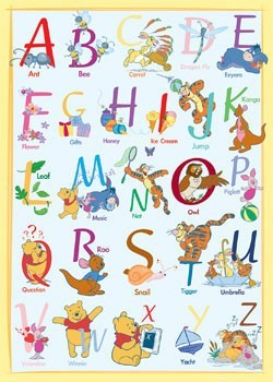 Plakát WINNIE THE POOH - alphabet