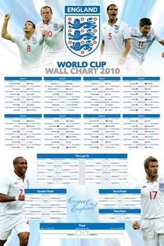 Plakát England wall chart