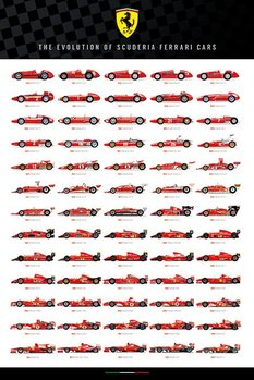 Plakat Ferrari - Evolution of Scuderia Cars