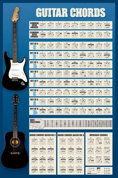 Plakát  Guitar - chords