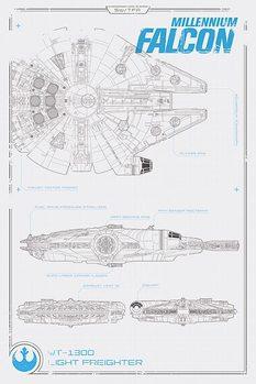 Plakat Gwiezdne wojny, część VII : Przebudzenie Mocy - Millennium Falcon Plans