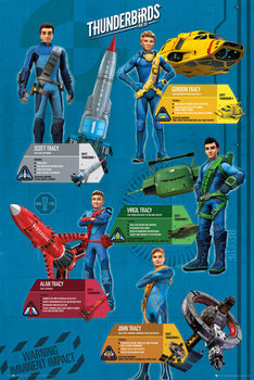 Plakat Thunderbirds - Are Go - Profiles