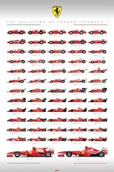 Ferrari - evolution Poster / Kunst Poster