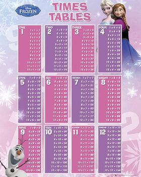 Poster Frozen: Il regno di ghiaccio - Times Table