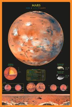 Mars poster, Immagini, Foto
