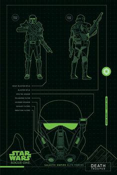 Póster Rogue One: Una Historia de Star Wars - Death Trooper Plans