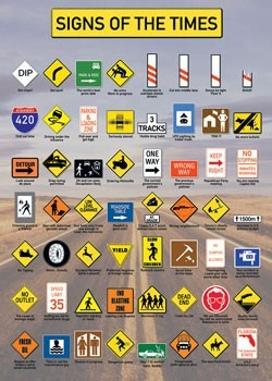 Poster Signs of the times - usa