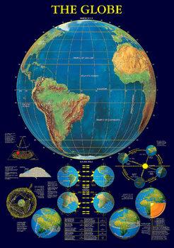 The globe poster, Immagini, Foto