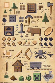 Poster Minecraft - Pictograft