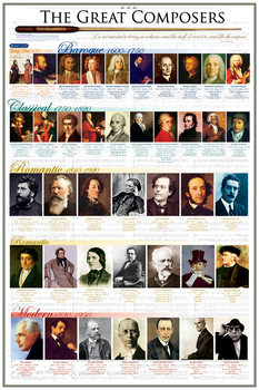 Poster The Great composers
