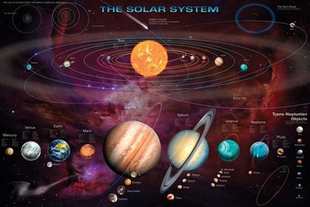 Solar system & T.N.Os - плакат (poster)