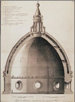 Cross-Section of Santa Maria del Fiore, Florence Cathedral Reprodukcija
