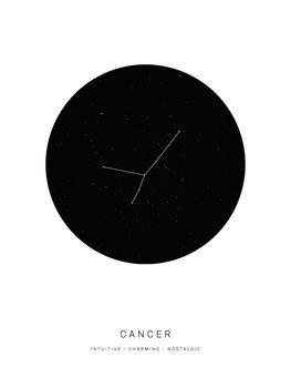 Ilustracija horoscopecancer