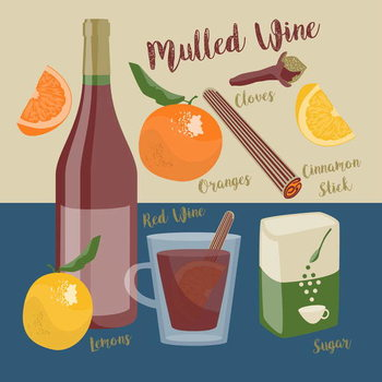 Vászonkép Mulled Wine