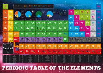 Periodic Table - Elements - плакат