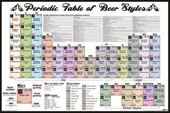 Periodic Table - Of Beer Styles плакат