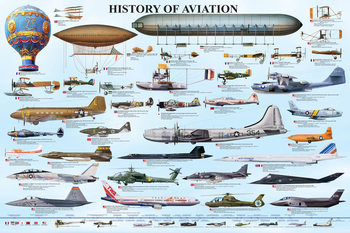 Plagát History of aviation
