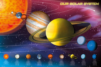 Plagát Solar system