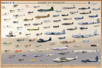 Plakat American aviation - early years