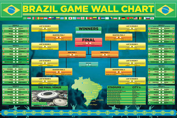 Plakát  World cup - Wallchart 2014