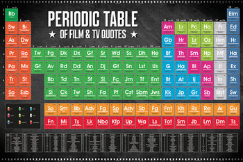 Periodic table - film & tv Poster / Kunst Poster