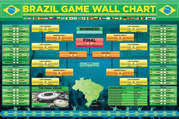 Poster World cup - Wallchart 2014